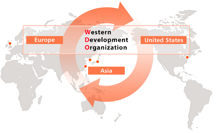 One Drug Development Organization Europe United States Asia